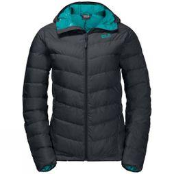 Womens Helium Jacket