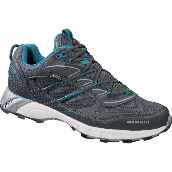 Womens Claw II GTX Shoe